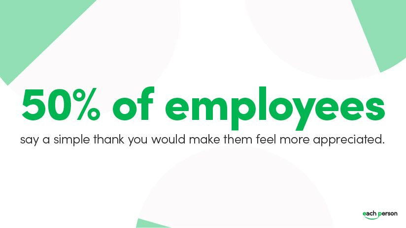 Customised Ecards and their Impact on Company Culture
