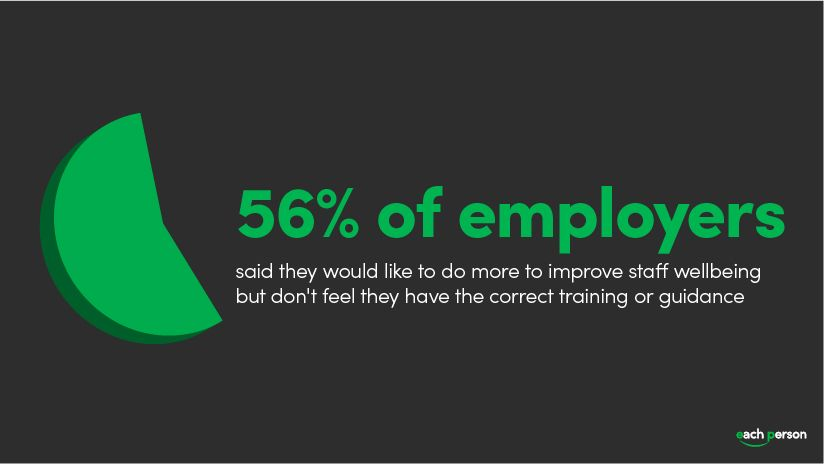 Supporting and Improving Employee Wellbeing: Three Areas to Consider