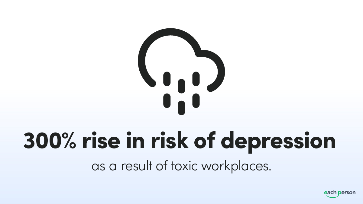 toxic workplaces