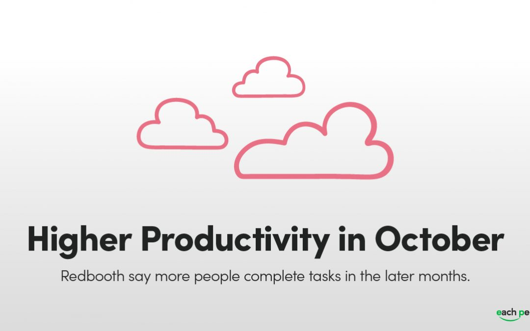 Autumn's Surprising Ability to Affect Employee Productivity