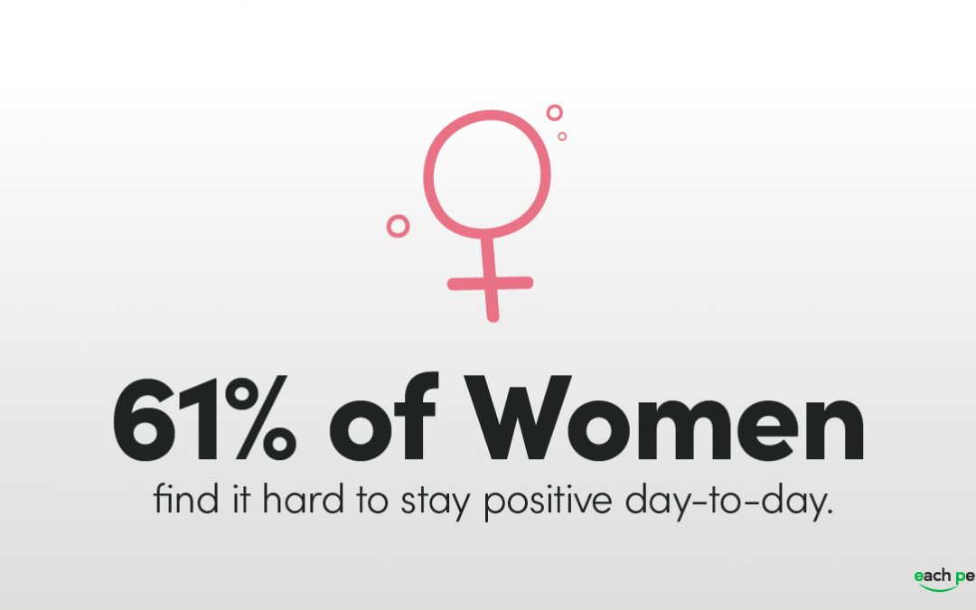 How to Help Your Female Employees Confidence After COVID-19