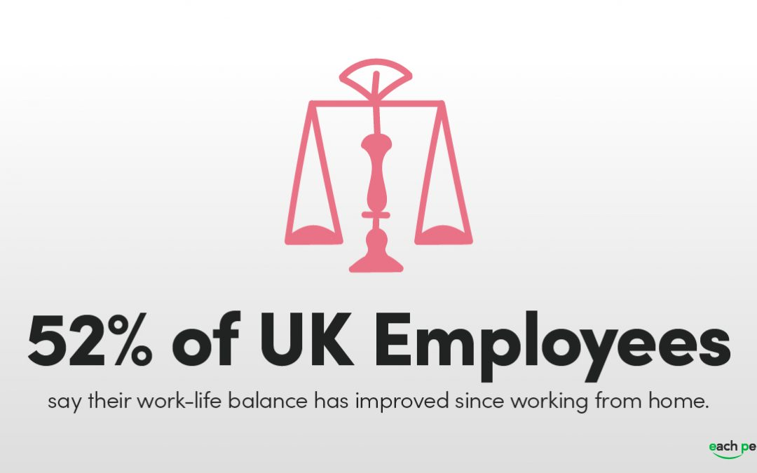 The Secret to a Perfect Work-Life Balance